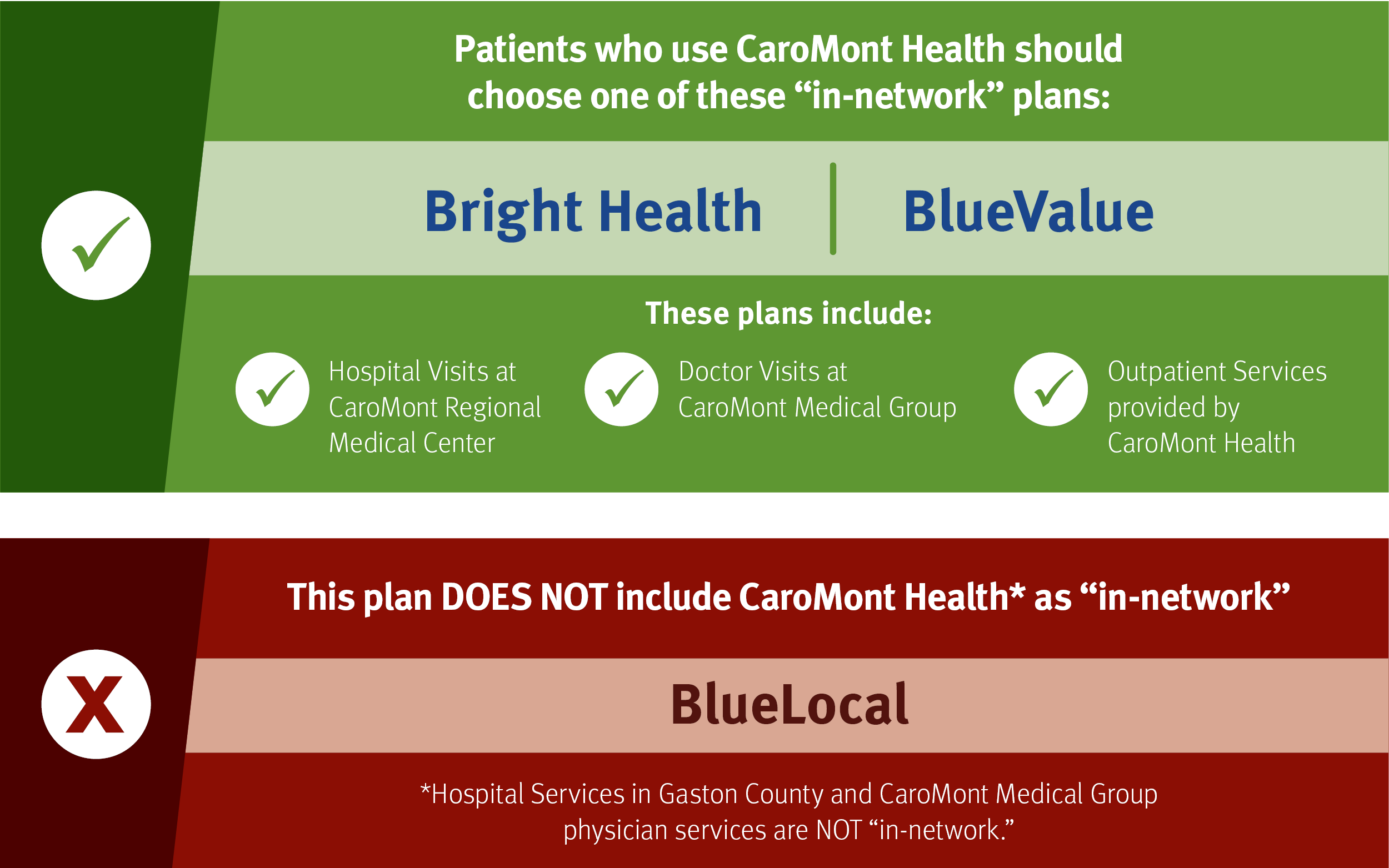 Open Enrollment Caromont Health In Gastonia North Carolina